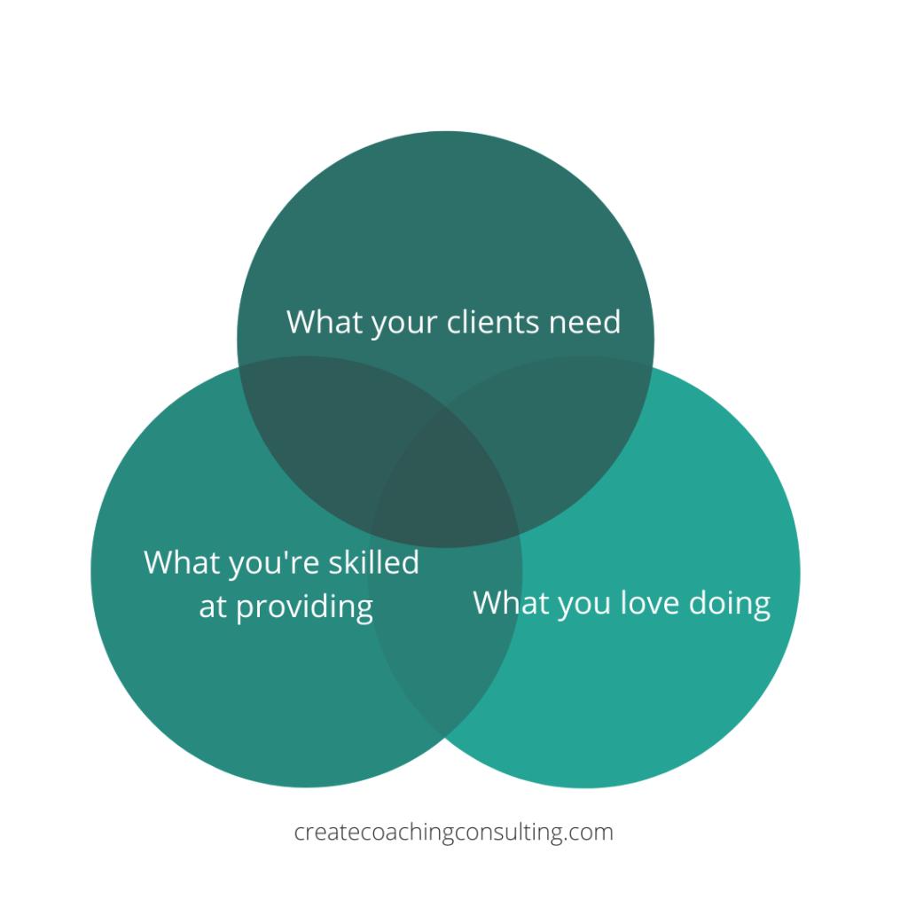 aligned-business